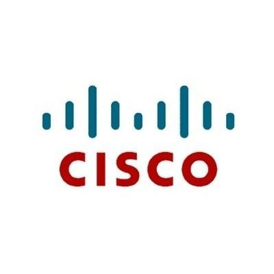 cisco-sw-ccme-ul-ana